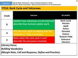 ks3 the rock cycle and volcanoes by lipase11 teaching