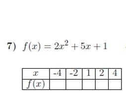 Quadratic function tables worksheet (with solutions)