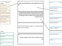 Building Tension WAGOLL and planning sheet