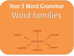 SPaG Year 3 Grammar: Word families based on common words