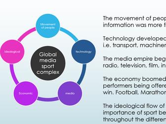 Edexcel A level Globalisation of sport