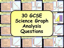 30 GCSE Science Graph Analysis Questions