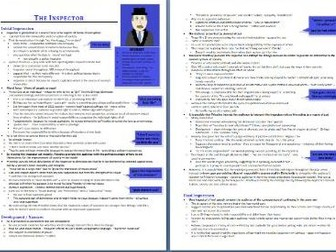 Inspector Goole Grade 9 Character Revision/Study Guide (5 pages - An Inspector Calls)