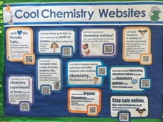 Cool Chemistry Websites Display