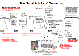 Nazi perescution of Jews 1939-42 - Timeline ideal for A Level