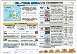 The-United-Kingdom-Knowledge-Organiser.docx