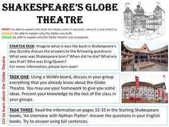 KS3 Globe Theatre Shakespeare English Task Card