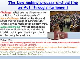 Parliament + Laws