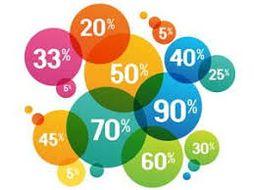 Ks3 Percentage Increase And Decrease Worksheet By Samcurran1