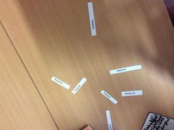 Phonics Phase 6 suffixes activity