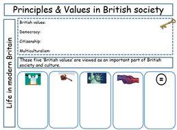 Life-in-Modern-Britain-Student-Work-Booklet.pptx