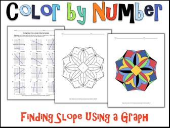 Finding Slope Using a Graph Color by Number