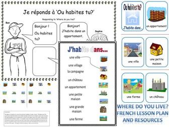 French 'Where do you live?' Lesson KS1/2