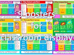 Tenses timeline posters for classroom display - French