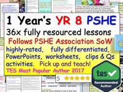 Year 8 PSHE , RSE + Careers