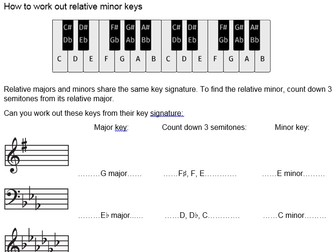 How to work out relative minor keys - worksheet