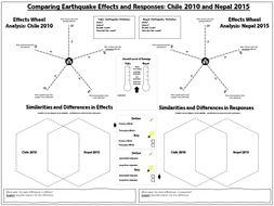 Comparing-effects-and-responses-A3-sheet.pdf