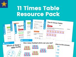 11 Times Table Resource Pack: Teaching, Practising & Investigating: PowerPoint & Activity Worksheets