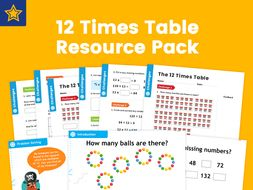 12 Times Table Resource Pack: Teaching, Practising & Investigating: PowerPoint & Activity Worksheets