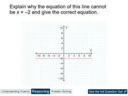 Y8 Cartesian Plane: interpret & plot straight line graph
