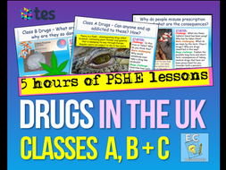 Drugs + UK Law