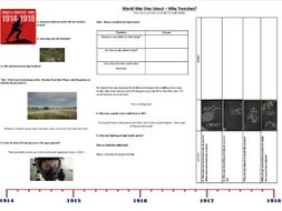 World War One Uncut – Why Trenches? - Worksheet to support the BBC Video