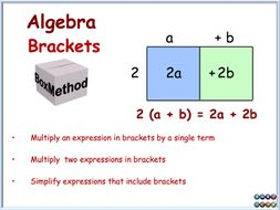 GCSE Algebra - The Box method -  multiplying  expressions in brackets (with full solutions)