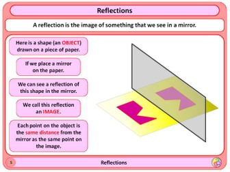Reflections KS2
