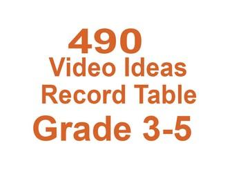 490 Videos for Grade 3-5 Elementary School