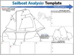 Sailboat Analysis Version 2