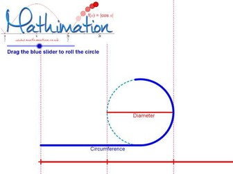 Circumference Proof Visualisation