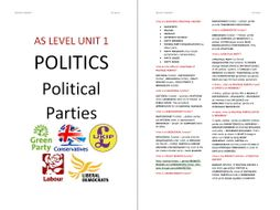 Edexcel AS Level Government & Politics: Political Parties Booklet