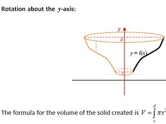 Edexcel Further Core Pure AS Topic 3: Further Calculus