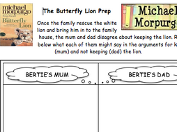 The Butterfly Lion Guided Reading Activities