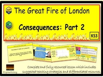 Great Fire of London 1666 Part 2