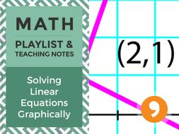 Solving Linear Equations Graphically Figures – Playlist and Teaching Notes