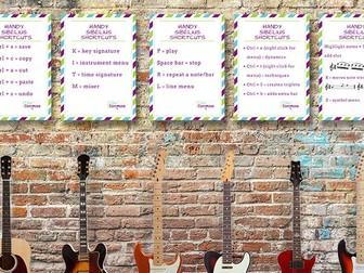Sibelius shortcuts classroom posters