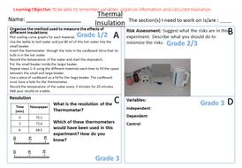 Force-and-Extension-Required-Practical-Graded-with-Answers.pptx