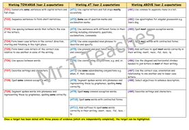 Writing-Targets---Year-2---Editable.docx