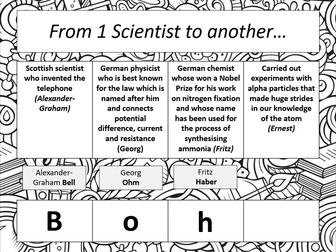 The Bohr effect (AQA A-level Biology)