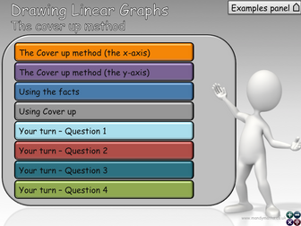 "Linear Graphs- the ""cover up"" method-PowerPoint+Worksheet (with Full Solutions)  - GCSE"