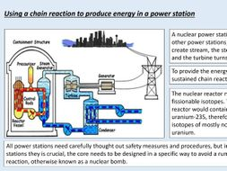 GCSE Physics (4.4.4.1) Atomic structure - Nuclear fission (AQA)