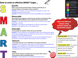 Smart Target Guide With Example Dancepe Focus By Rscarlett16