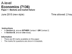 Additional Practice 'Past' Papers for AQA A-level Economics (new spec) x3