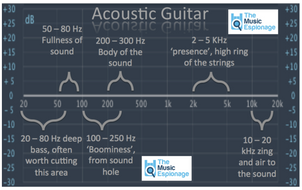 Acoustic-Guitar-EQ.pdf