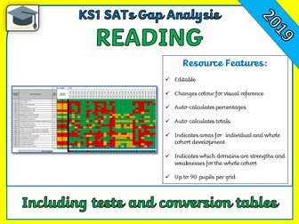 KS1 2019 SATs Reading Gap Analysis Grid / Question Level Analysis - SATs Prep