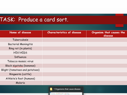 OCR A Level Biology (H020) - Module 4: Communicable diseases - Lesson 1-Organisms that cause disease