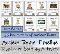 Full-Page-Ancient-Rome-Timeline-Activity.pdf