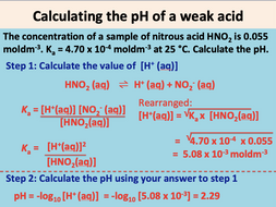 pH of Weak Acids (A Level Chemistry)