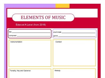 Edexcel Music A Level (2016-) Elements of Music summary sheets